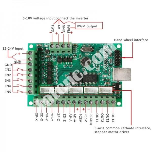 Схема подключения пятиосевой USB платы для Mach3 100Кгц