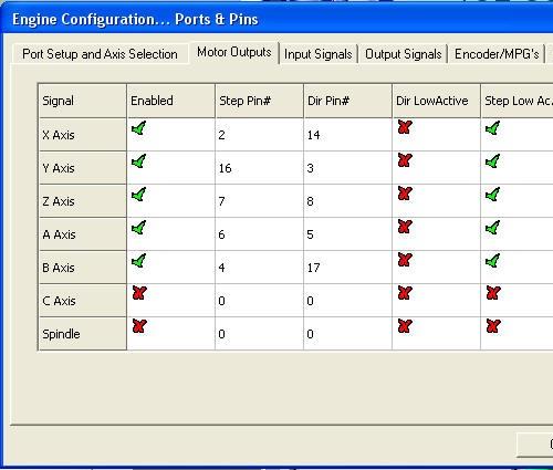 Настройка Mach3. Вкладка Motor Outputs окна Ports & Pins.