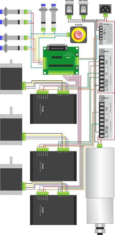 Общая схема для коммутационной платы DB25
