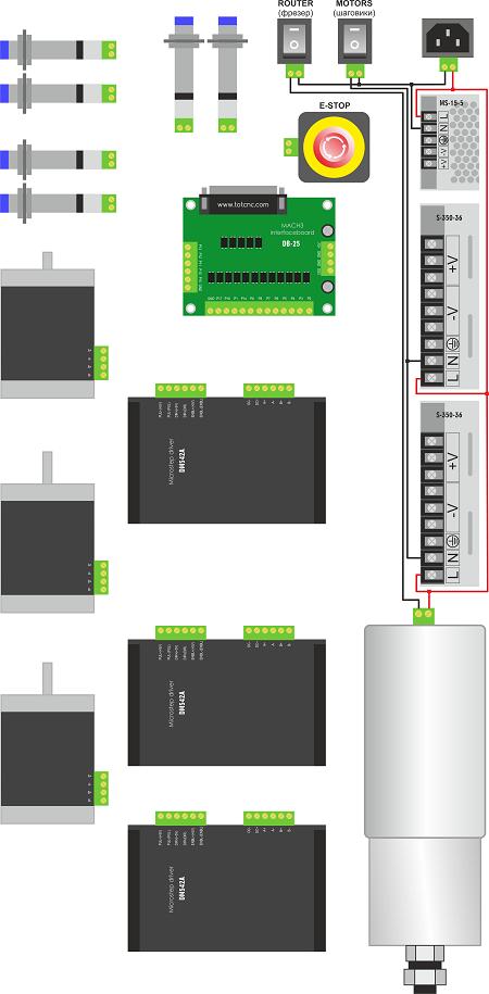 Схема подключения сети 220В для коммутационной платы DB25