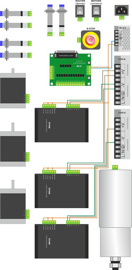 Схема подключения низковольтного питания для коммутационной платы DB25
