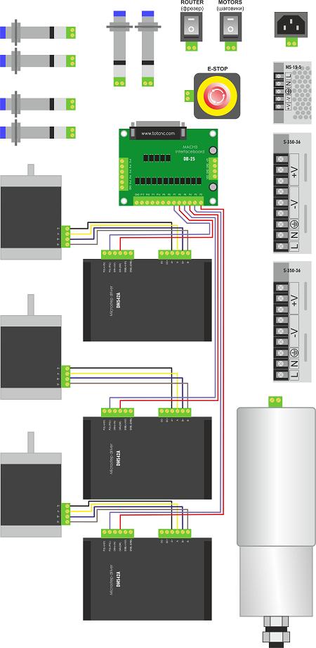 Схема подключения шаговых двигателей для коммутационной платы DB25
