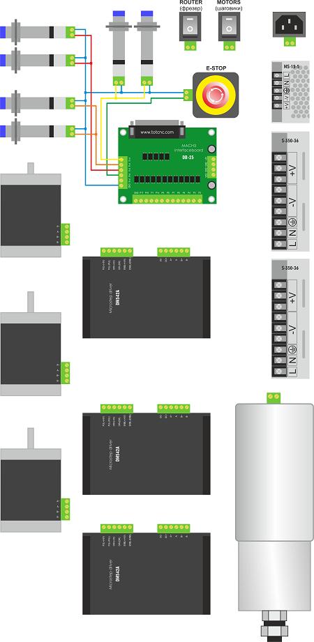 Схема подключения концевых датчиков для коммутационной платы DB25