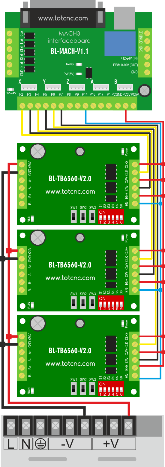Схема подключения 5-ти осевогй коммутационной платы BL-MACH-V2