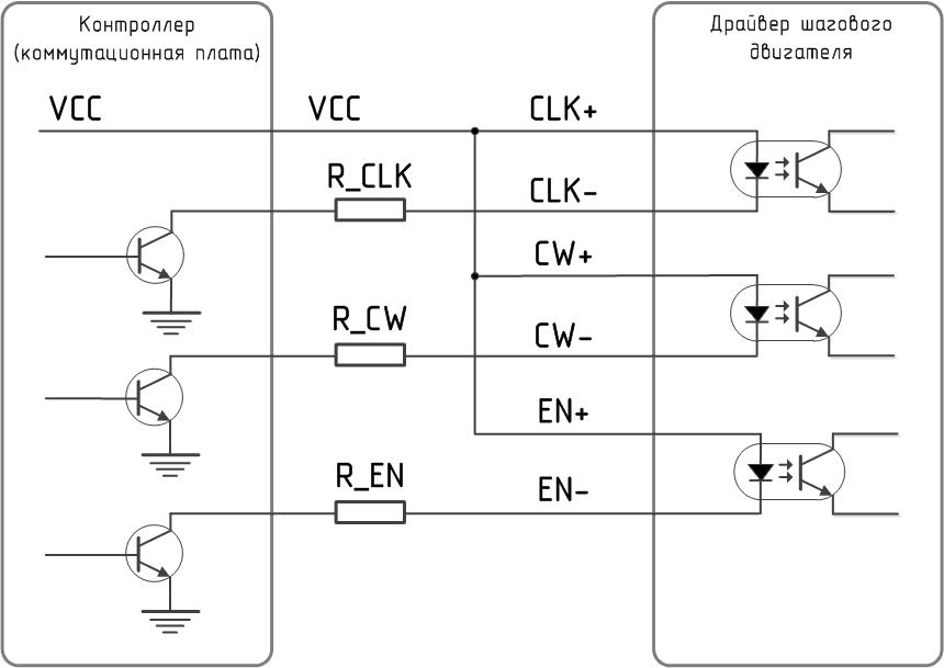 Пример подключения драйвера к контроллеру на  NPN ключах  с открытым коллектором