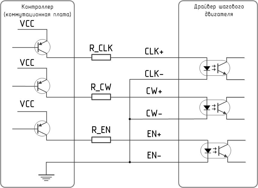 Пример подключения драйвера к контроллеру на  PNP ключах  с открытым коллектором